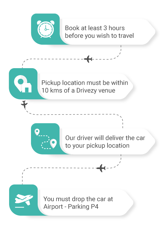 Self Drive Car Rentals in India | Drivezy